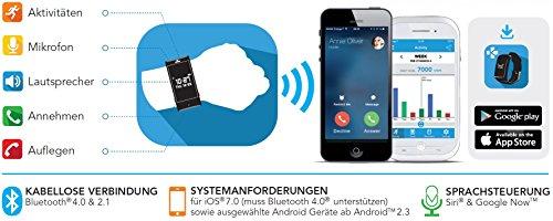 Mykronoz Zewatch 2 Smartwatch