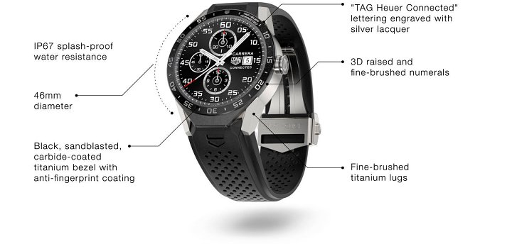 TAG Heuer Connected technical specs sheet